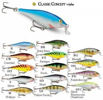 Rapala Shallow Shad Rap Runner wobblerek